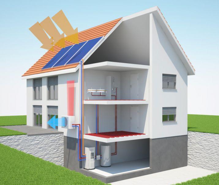 solartechnik. Black Bedroom Furniture Sets. Home Design Ideas